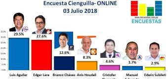 Encuesta Cieneguilla, ONLINE – 03 Julio 2018