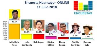 Encuesta Huancayo, ONLINE – 11 Julio 2018