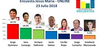 Encuesta Jesús María, Online – 23 Julio 2018