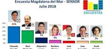 Encuesta Magdalena Del Mar, Sensor – Julio 2018