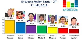 Encuesta Región Tacna, CIT –11 Julio 2018