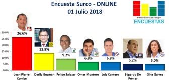 Encuesta Santiago de Surco, Online – 01 Julio 2018