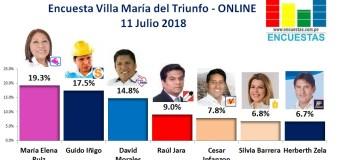 Encuesta Villa María del Triunfo, ONLINE – 11 Julio 2018