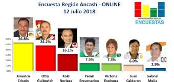 Encuesta Región Ancash, Online – 12 Julio 2018