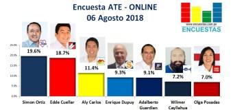 Encuesta Ate, Online – 06 Agosto 2018