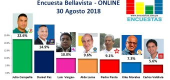 Encuesta Bellavista, Online – 30 Agosto 2018
