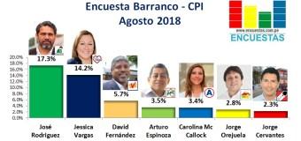 Encuesta Barranco, CPI – Agosto 2018