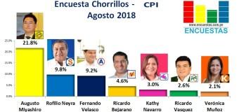 Encuesta Chorrillos, CPI – Agosto 2018
