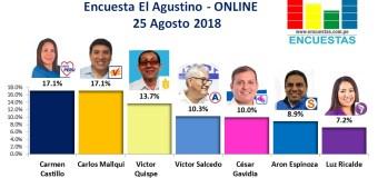 Encuesta El Agustino, Online – 25 Agosto 2018