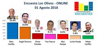 Encuesta Los Olivos, Online – 01 Agosto 2018
