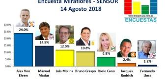 Encuesta Miraflores, Sensor – 14 Agosto 2018