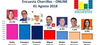 Encuesta Chorrillos, Online – 01 Agosto 2018