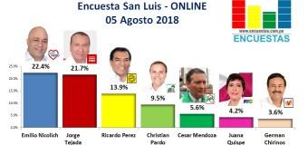 Encuesta San Luis, Online – 05 Agosto 2018