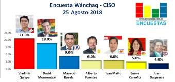 Encuesta Wánchaq, CISO – 25 Agosto 2018