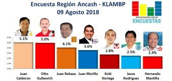 Encuesta Región Ancash, KLAMBP – 09 Agosto 2018