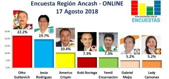 Encuesta Región Ancash, Online – 17 Agosto 2018