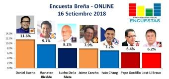 Encuesta Breña, Online – 16 Setiembre 2018