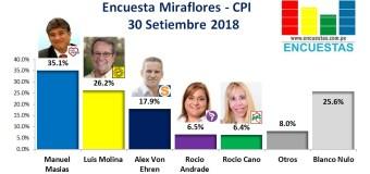 Encuesta Miraflores, CPI – 30 Setiembre 2018