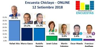 Encuesta Chiclayo, Online –  12 Setiembre 2018