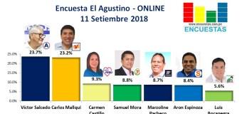 Encuesta El Agustino, Online – 11 Setiembre 2018