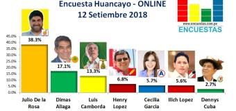 Encuesta Huancayo, ONLINE – 12 Setiembre 2018