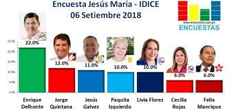 Encuesta Jesús María, IDICE – 06 Setiembre de 2018