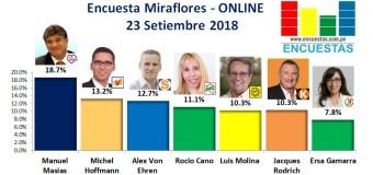 Encuesta Miraflores, Online – 23 Setiembre 2018