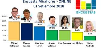 Encuesta Miraflores, Online – 01 Setiembre 2018