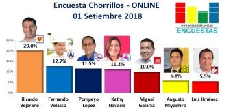Encuesta Chorrillos, Online – 01 Setiembre 2018