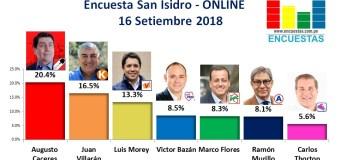 Encuesta San Isidro, Online – 16 Setiembre 2018