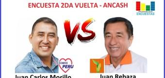 Encuesta Segunda Vuelta, Región Ancash – Noviembre 2018