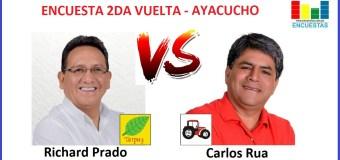 Encuesta Segunda Vuelta, Región Ayacucho – Octubre 2018