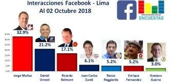 Interacciones Lima, Facebook – 02 Octubre 2018