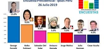 Encuesta Presidencial, Ipsos Perú – 26 Julio 2019