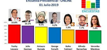 Encuesta Presidencial, Online – 01 Julio 2019