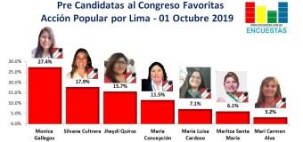 Candidatas al Congreso favoritas por Acción Popular – Lima 01 Octubre 2019