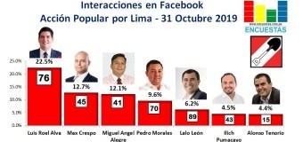 Candidatos líderes en Facebook por Acción Popular en Lima – 31 Octubre 2019