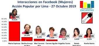 Elecciones 2020: Candidatas líderes en Facebook por Acción Popular en Lima