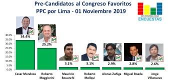 Candidatos al Congreso favoritos por el PPC – Lima 01 Noviembre 2019