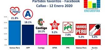 Partidos favoritos en el Callao según Facebook  – 12 Enero 2020