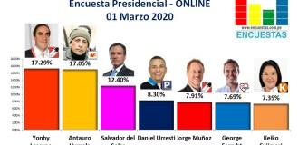 Encuesta Presidencial, Online – 01 Marzo 2020