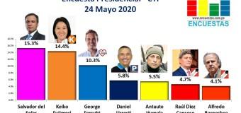 Encuesta Presidencial, CTI – 24 Mayo 2020
