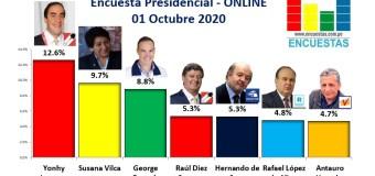 Encuesta Presidencial, Online – 01 Octubre 2020