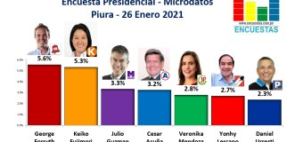 Encuesta Presidencial, Microdatos – (Piura) 26 Enero 2021