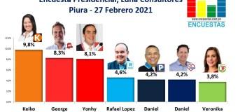 Encuesta Presidencial, Luna Consultores– (Piura) 27 Febrero 2021