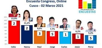 Encuesta Congreso, Online (Cusco) – 02 Marzo 2021