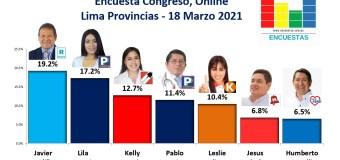 Encuesta Congreso, Online (Lima Provincias) – 18 Marzo 2021