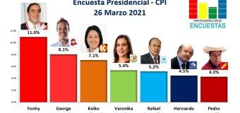 Encuesta Presidencial, CPI – 26 Marzo 2021