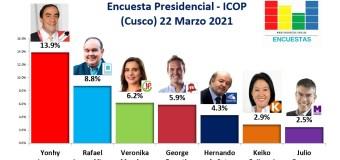 Encuesta Presidencial, ICOP – (Cusco) 22 Marzo 2021