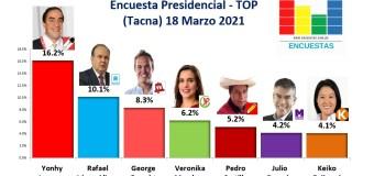 Encuesta Presidencial, TOP – (Tacna) 18 Marzo 2021